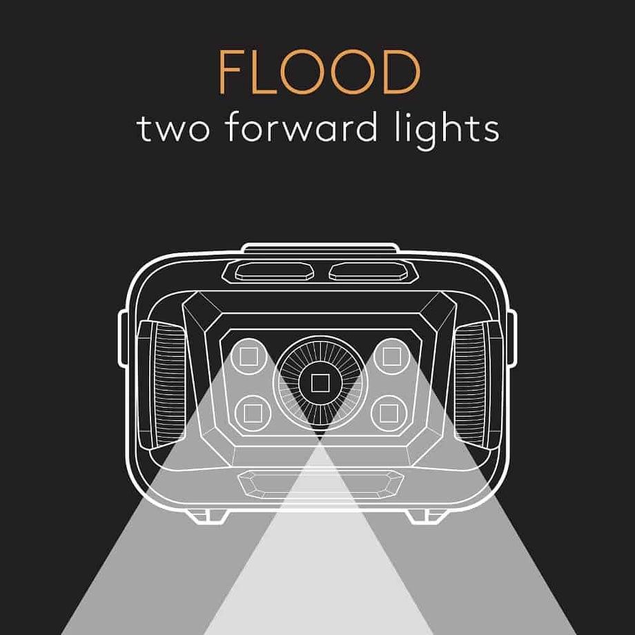 Flood - two forward lights