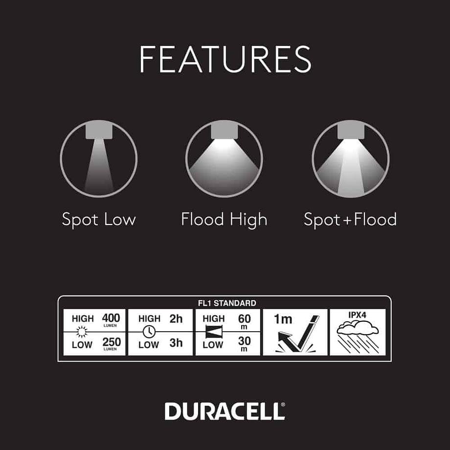 Features of the 400 Lumen Dual-Beam Headlamp