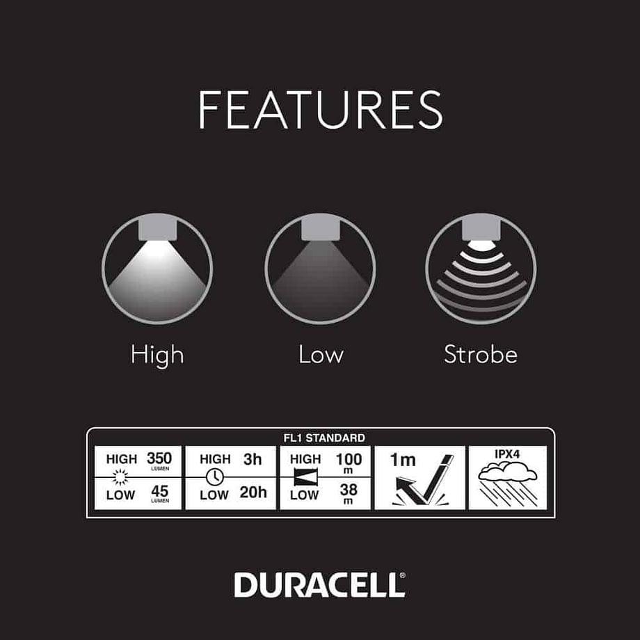 Features of the Duracell 350 Aluminum Focusing Flashlight