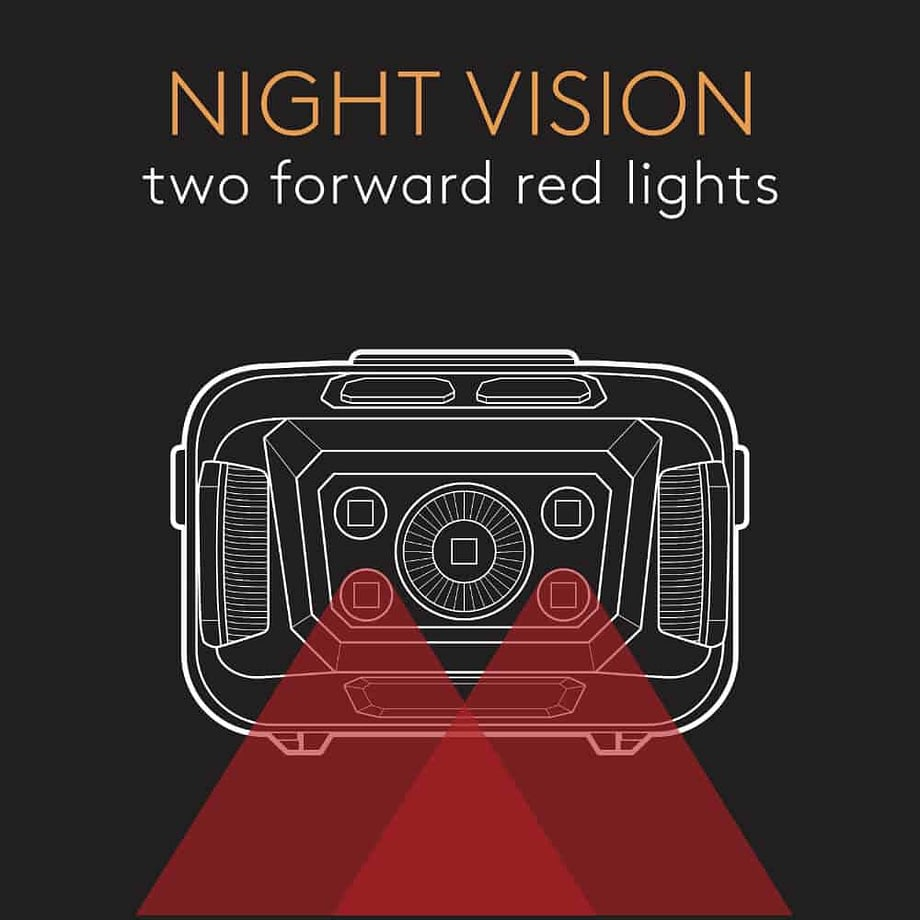 Night Vision - Two Forward Red Lights