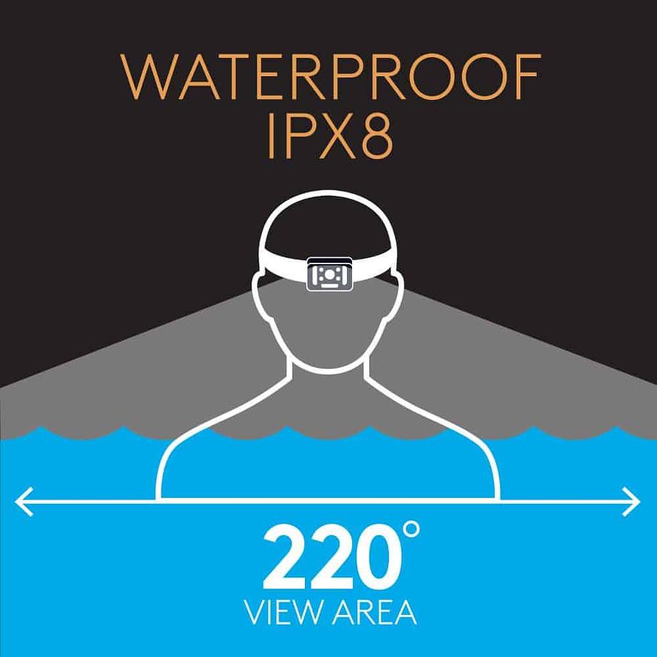 Waterproof IPX8