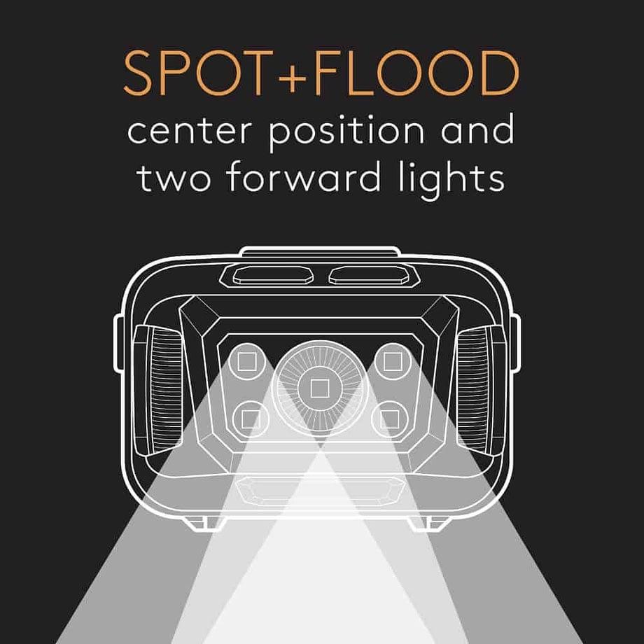 Spot + Flood