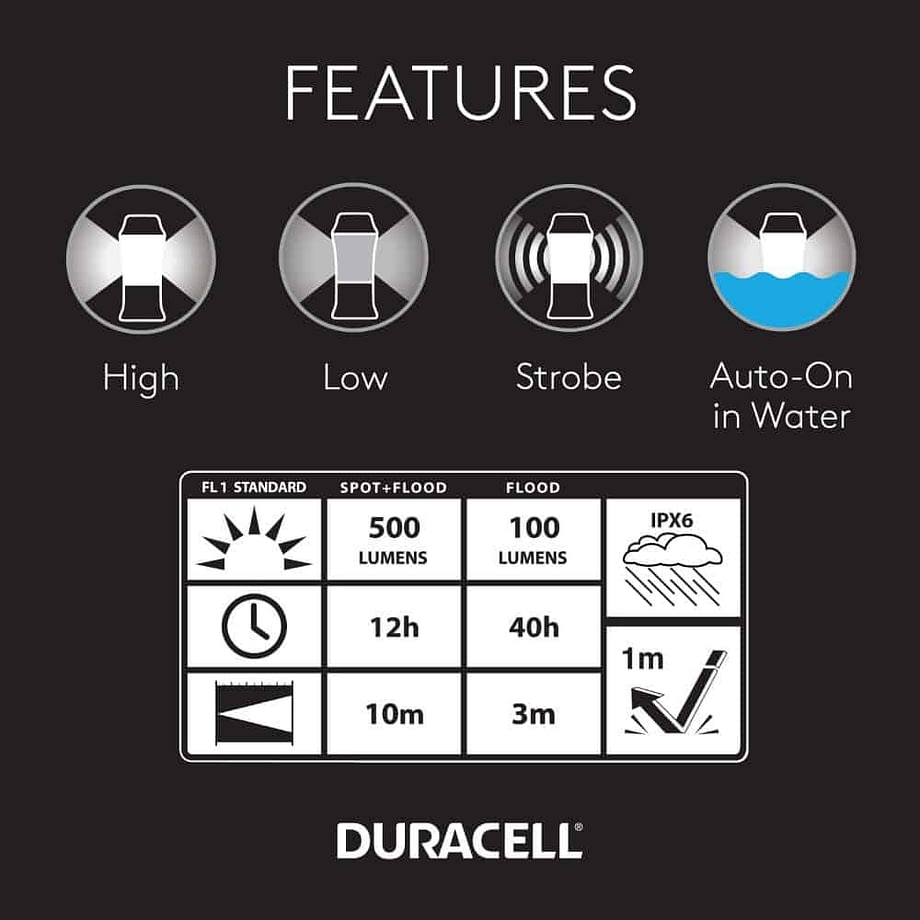 Features of the 500 Lumen Floating Lantern