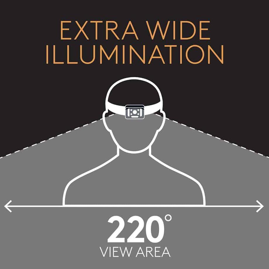 Extra Wide Illumination