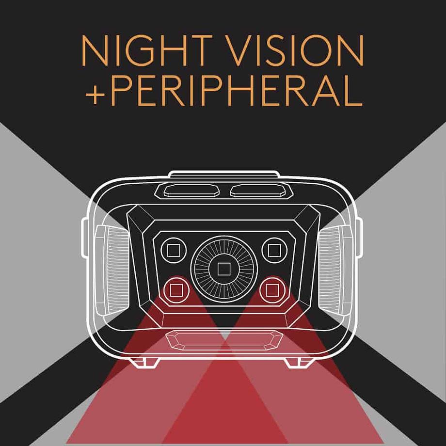 Night Vision + Peripheral